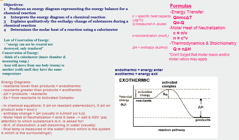 Energy Changes Memory Aid – CuleChem – Mrs Cule's Chemistry blog