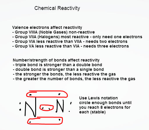 chemical reactivity study aid
