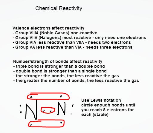 chemical reactivity study aid